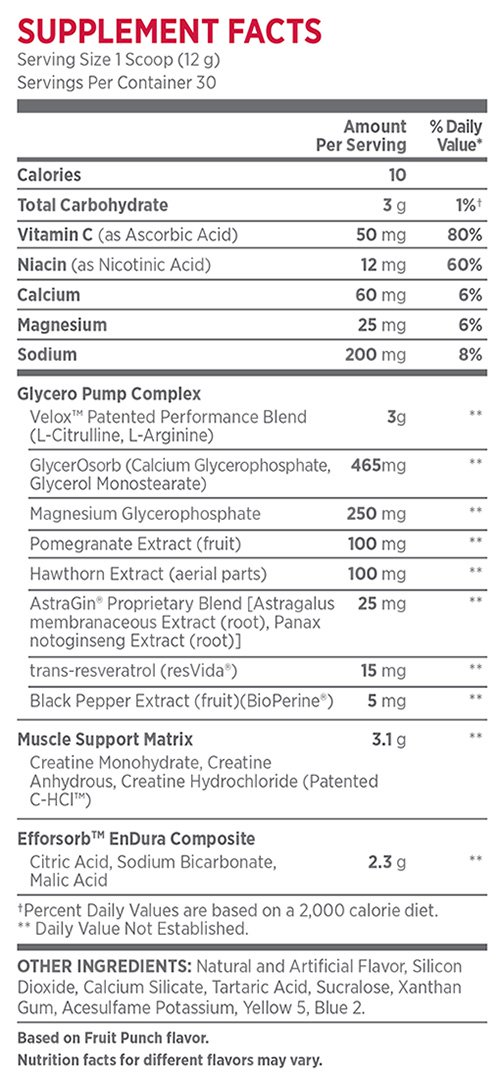BSN Pumped Edge Nutritional Information