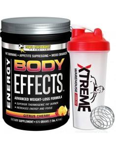 Power Performanace Body Effects
