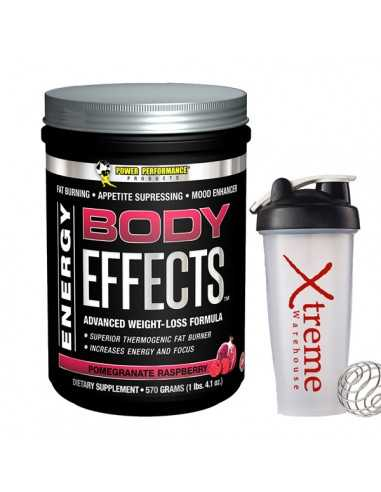 Power Performance Body Effects