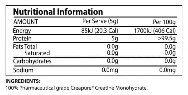 ATP Creatine Monohydrate Nutrition Facts