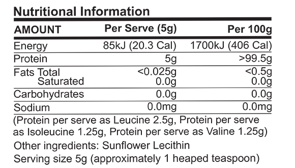 ATP BCAA Nutrition Facts