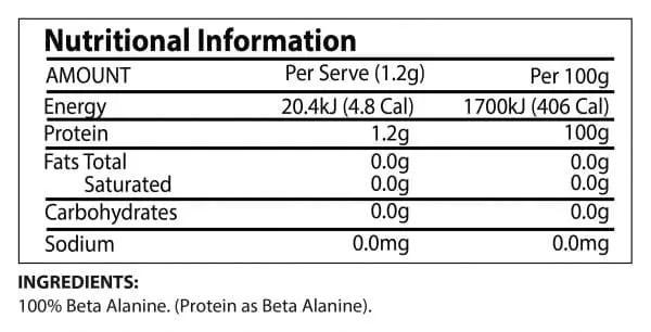 ATP Beta Alanine Nutrition Facts