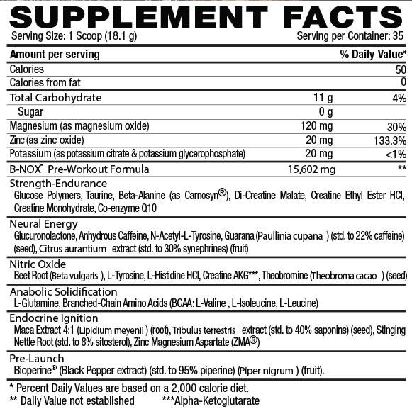 bnox supplement facts