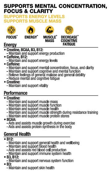 Body Science KOS