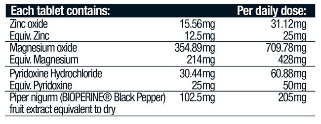ZInc magnesium B6 Nutrition facts
