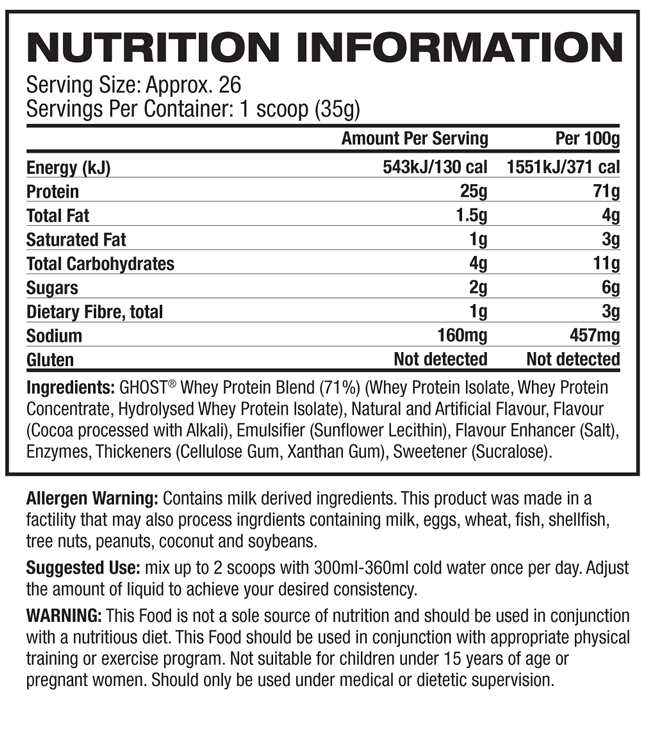 Ghost Whey Protein Nutrition Facts