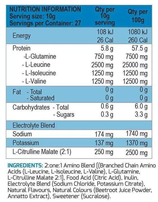 2 One 1 Nutrition Facts