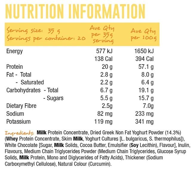 Yoghurt Protein Nutrition Facts