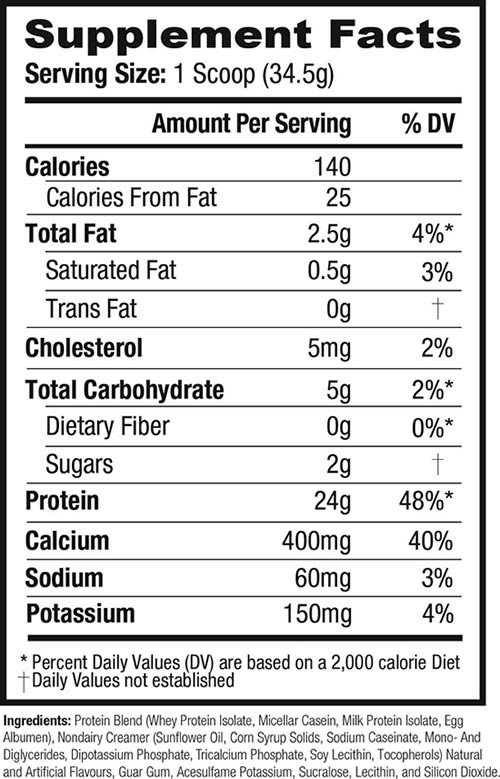 JYM Pro Nutrition facts