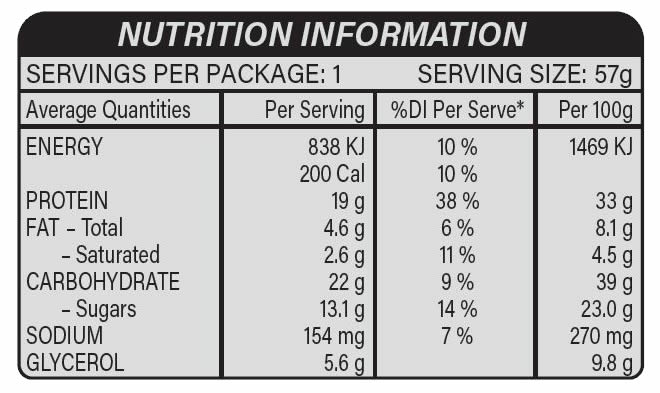 Mars Nutrition Facts
