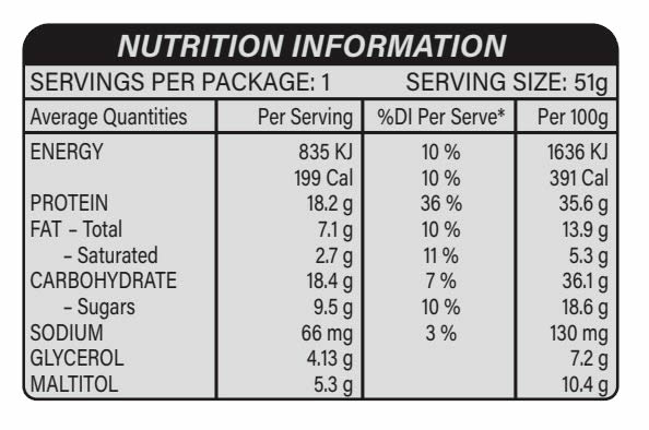 Snickers Nutrition Facts