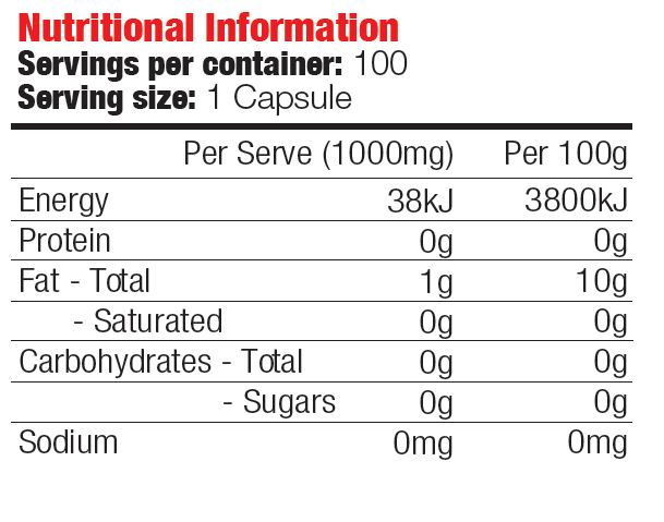 Nutrition Facts CLA