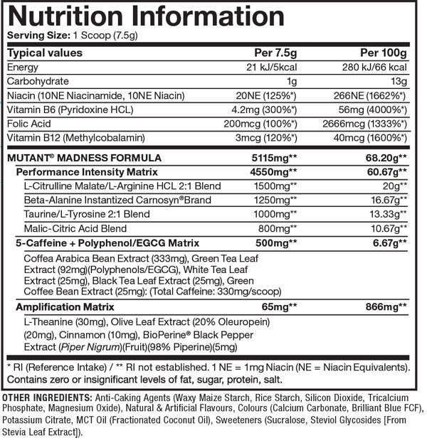 Mutant Madness Nutrition Facts