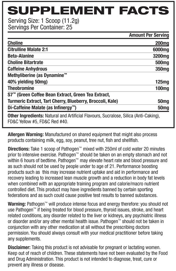 Pathogen Nutrition facts