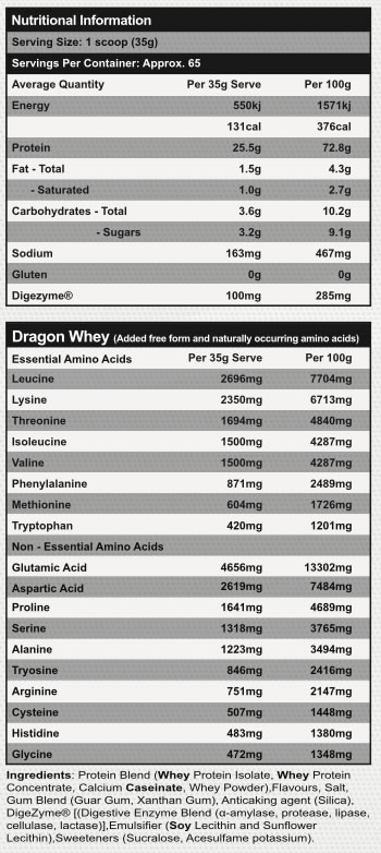 Dragon Whey Nutrition Facts