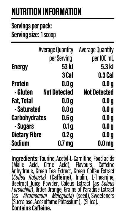 Nutrition Facts Showtime